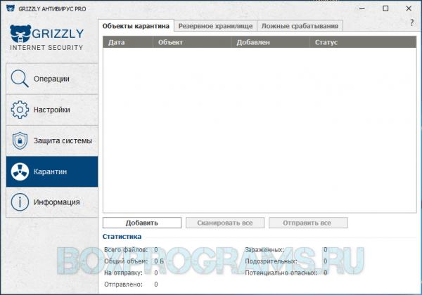 Антивирус Grizzly Pro на русском языке