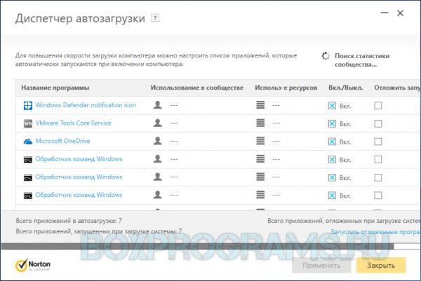 Norton Antivirus для ПК