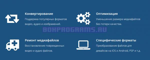 Format Factory особенности программы