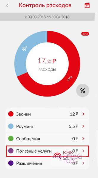 Система «Контроль расходов»