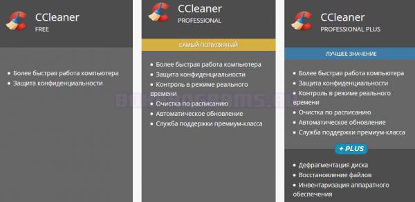 CCleaner сравнение версий для ПК
