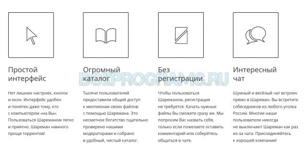 Функции программы Шареман на русском