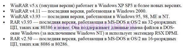 Системные требования программы Винрар