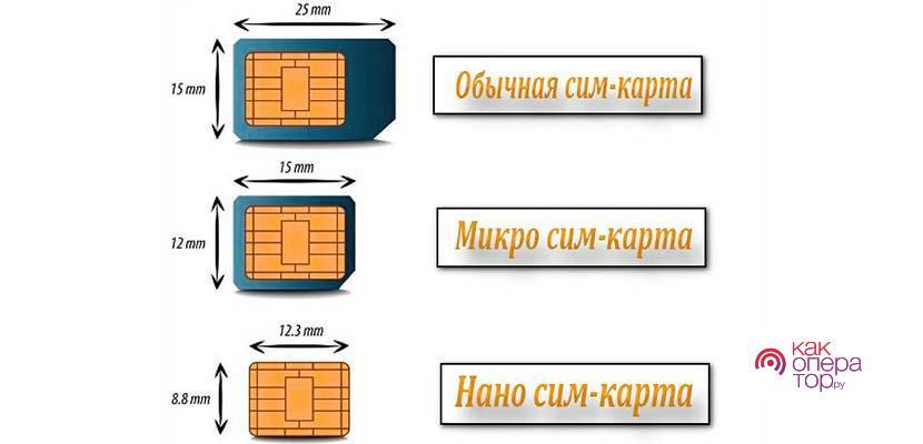 Как заменить сим-карту на нано сим-карту в Теле2