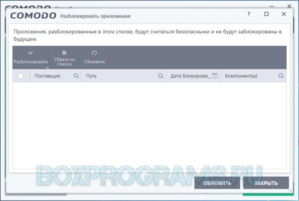 Comodo Firewall для Windows