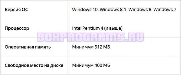 Cистемные требования Яндекс Браузера