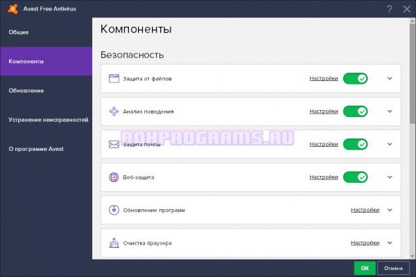Компоненты программы Avast Free Antivirus для ПК
